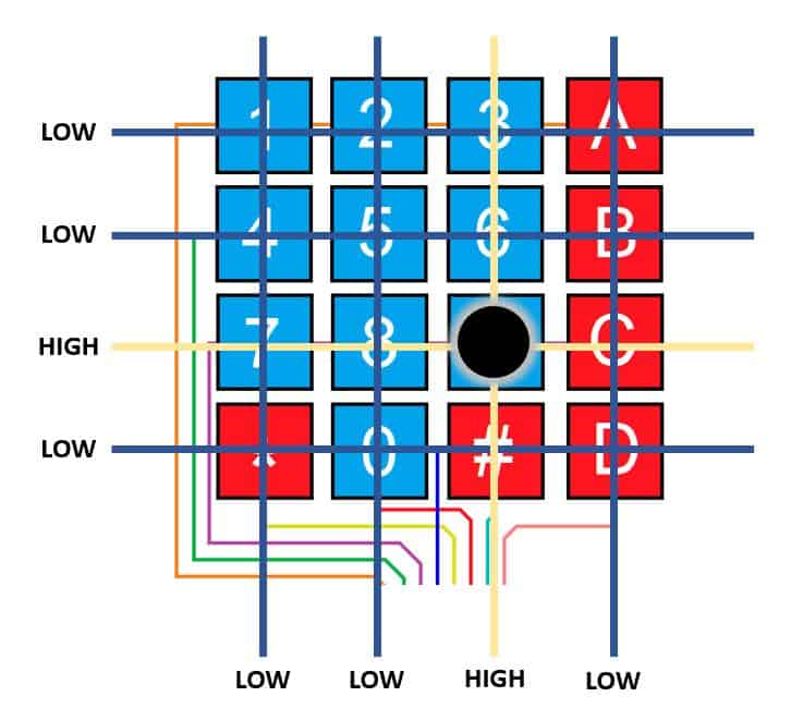 How-to-Setup-a-Keypad-on-an-Arduino-0006-How-membrane-Keypads-work