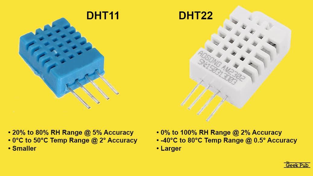 dht11 vs dht22