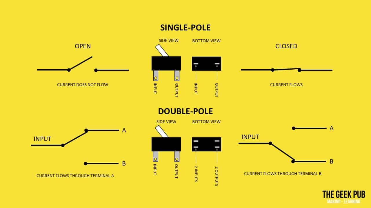 Example of switch poles - SPST vs DPST