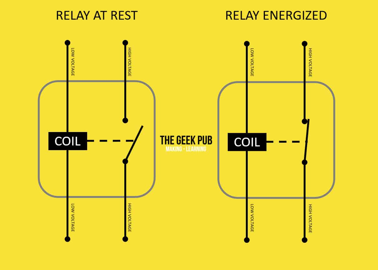 relays are switches!