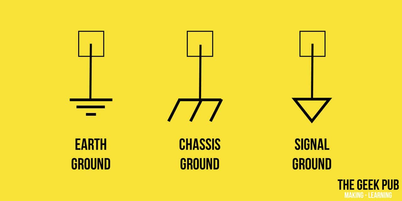 Types of Grounds