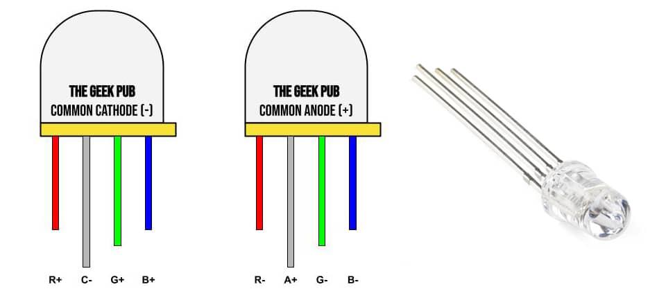 Arduino RGB LED Common Cathode vs Common Anode